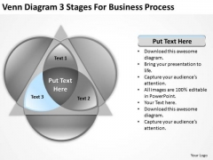 Venn Diagram 3 Stages For Business Process Ppt Plan Template PowerPoint Slides
