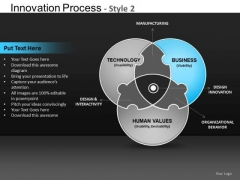 Venn Diagram Innovation Process 2 PowerPoint Slides And Ppt Diagram Templates