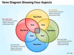 Venn Diagram Showing Four Aspects Cycle Chart PowerPoint Slides