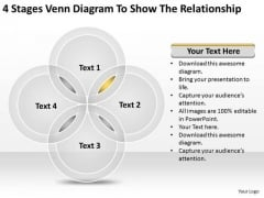 Venn Diagram To Show The Relationship Business Plan Outline PowerPoint Templates