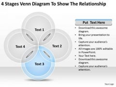 Venn Diagram To Show The Relationship Business Planning Consultants PowerPoint Templates