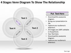Venn Diagram To Show The Relationship Business Planning PowerPoint Slides