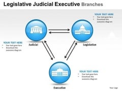 Verdict Legislative Judicial Executive Branches PowerPoint Slides And Ppt Diagram Templates