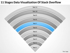 Visualization Of Stack Overflow Executive Summary Example Business Plan PowerPoint Slides