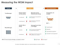 WOM Marketing Measuring The WOM Impact Ppt Slides Example Topics PDF