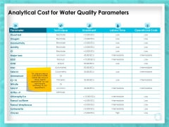 WQM System Analytical Cost For Water Quality Parameters Ppt PowerPoint Presentation Gallery Structure PDF
