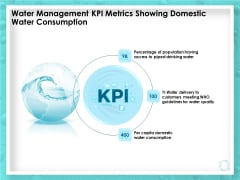 WQM System Water Management KPI Metrics Showing Domestic Water Consumption Icons PDF