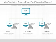 Wan Topologies Diagram Powerpoint Templates Microsoft