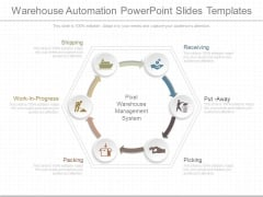 Warehouse Automation Powerpoint Slides Templates