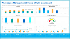 Warehouse Management System Functions Structure PDF
