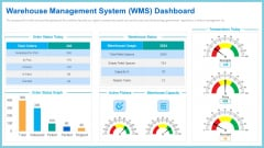 Warehouse Management System Wms Dashboard Mockup PDF