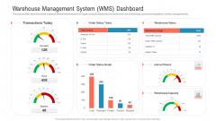 Warehouse Management System Wms Dashboard Sample PDF