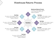 Warehouse Returns Process Ppt PowerPoint Presentation File Gridlines Cpb Pdf