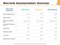 Warrants Summarization Overview Ppt PowerPoint Presentation Infographic Template Vector