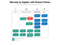 Warranty By Supplier With Channel Partner Ppt PowerPoint Presentation Model Icons PDF