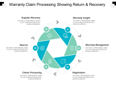 Warranty Claim Processing Showing Return And Recovery Ppt PowerPoint Presentation Inspiration Graphics