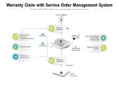 Warranty Claim With Service Order Management System Ppt PowerPoint Presentation Portfolio Topics PDF