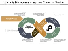 Warranty Managements Improve Customer Service Ppt PowerPoint Presentation Model Show