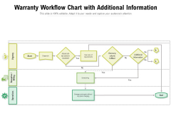 Warranty Workflow Chart With Additional Information Ppt PowerPoint Presentation Infographics Format Ideas PDF