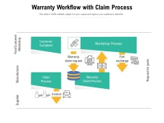 Warranty Workflow With Claim Process Ppt PowerPoint Presentation Slides Outfit PDF
