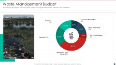 Waste Management Budget Resources Recycling And Waste Management Download PDF