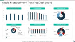 Waste Management Tracking Dashboard Resources Recycling And Waste Management Pictures PDF