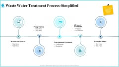 Waste Water Treatment Process Simplified Sample PDF