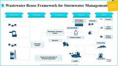 Wastewater Reuse Framework For Stormwater Management Portrait PDF