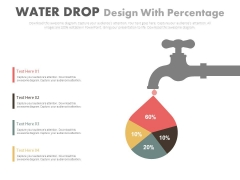 Water Drop Diagram With Percentage Chart Powerpoint Template