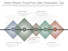 Water Filtration Powerpoint Slide Presentation Tips