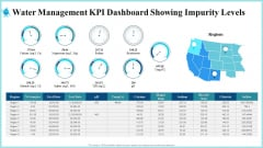 Water Management KPI Dashboard Showing Impurity Levels Pictures PDF