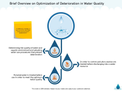 Water NRM Brief Overview On Optimization Of Deterioration In Water Quality Clipart PDF