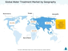 Water NRM Global Water Treatment Market By Geography Ppt Professional Slides PDF