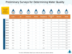Water NRM Preliminary Surveys For Determining Water Quality Ppt Show Ideas PDF