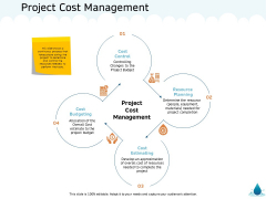 Water NRM Project Cost Management Ppt Infographics Rules PDF