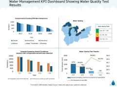 Water NRM Water Management KPI Dashboard Showing Water Quality Test Results Information PDF