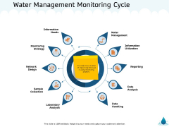 Water NRM Water Management Monitoring Cycle Ppt Model Layouts PDF