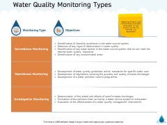 Water NRM Water Quality Monitoring Types Ppt Icon Smartart
