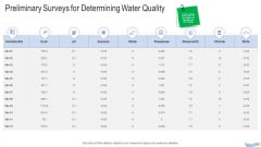 Water Quality Management Preliminary Surveys For Determining Water Quality Slides PDF