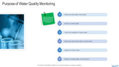 Water Quality Management Purpose Of Water Quality Monitoring Ppt Icon Visual Aids PDF