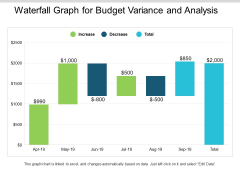 Waterfall Graph For Budget Variance And Analysis Ppt PowerPoint Presentation Slides Mockup