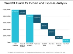 Waterfall Graph For Income And Expense Analysis Ppt PowerPoint Presentation File Deck