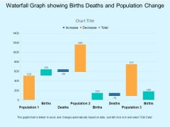 Waterfall Graph Showing Births Deaths And Population Change Ppt PowerPoint Presentation Infographic Template Visual Aids