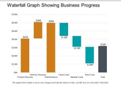 Waterfall Graph Showing Business Progress Ppt PowerPoint Presentation Styles Model