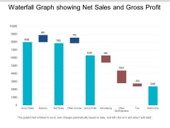 Waterfall Graph Showing Net Sales And Gross Profit Ppt PowerPoint Presentation Infographics Format
