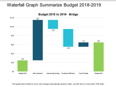 Waterfall Graph Summarize Budget 2018 To 2019 Ppt PowerPoint Presentation Summary Slides