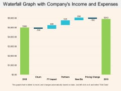 Waterfall Graph With Companys Income And Expenses Ppt PowerPoint Presentation Show Example Introduction