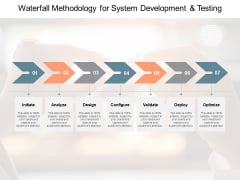 Waterfall Methodology For System Development And Testing Ppt PowerPoint Presentation Gallery Portrait