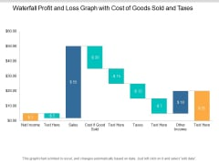 Waterfall Profit And Loss Graph With Cost Of Goods Sold And Taxes Ppt PowerPoint Presentation Show Slideshow