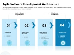Waterfall Project Prioritization Methodology Agile Software Development Architecture Infographics PDF